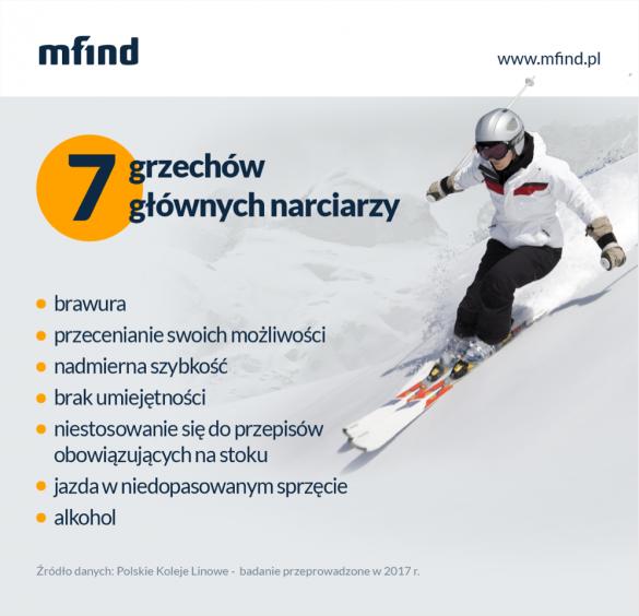7 grzechów głównych narciarzy - infografika
